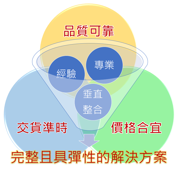 proimages/company/Customized_TC_V2.png