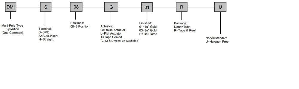 proimages/pro/DIP-DMI-01-OI_(1).jpg