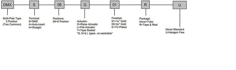proimages/pro/DIP-DMX-01-OI_(1).jpg