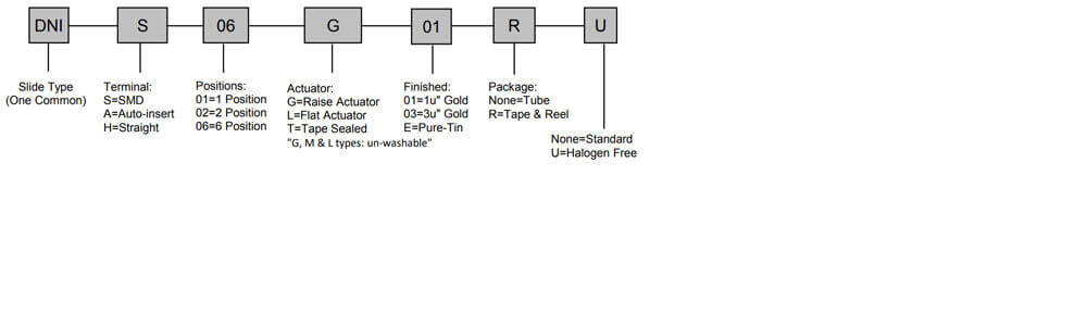 proimages/pro/DIP-DNI-01-OI_(1).jpg