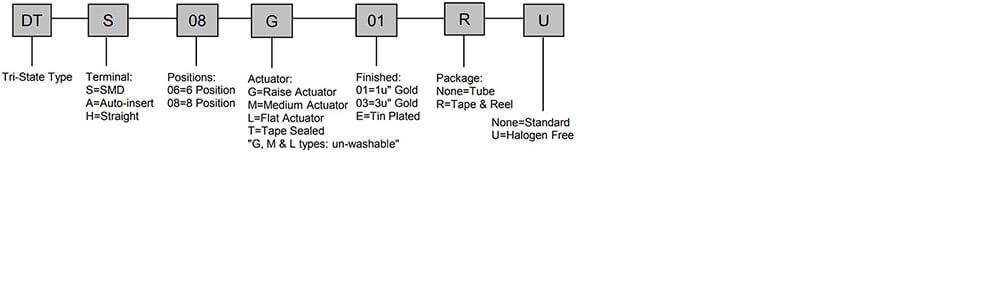 proimages/pro/DIP-DT-01-OI_(1)